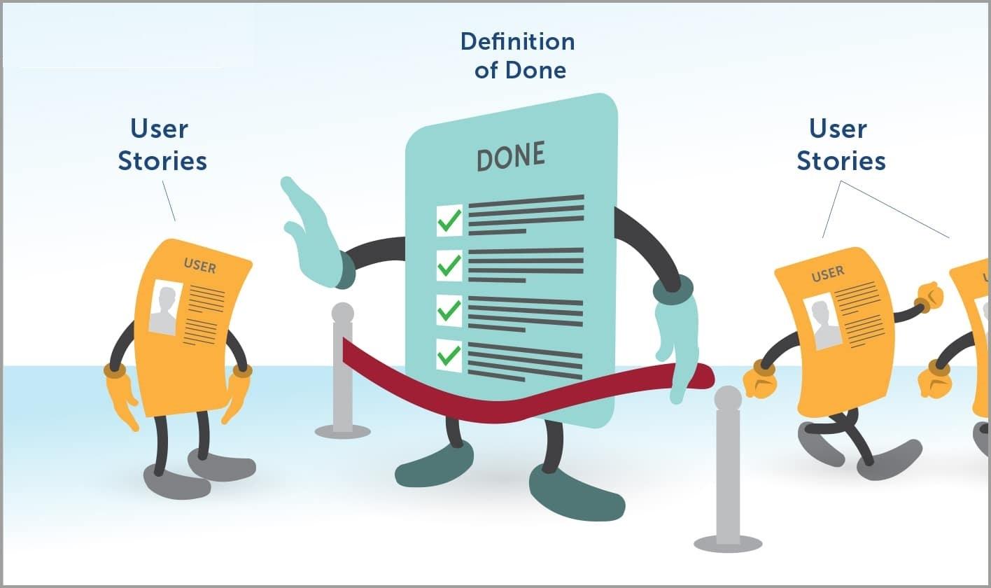 Упражнение на создание Критериев готовности (Definition of Done, DoD)