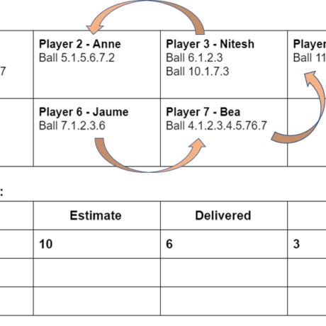 Игра в мячики (Ball Point): онлайн-версия
