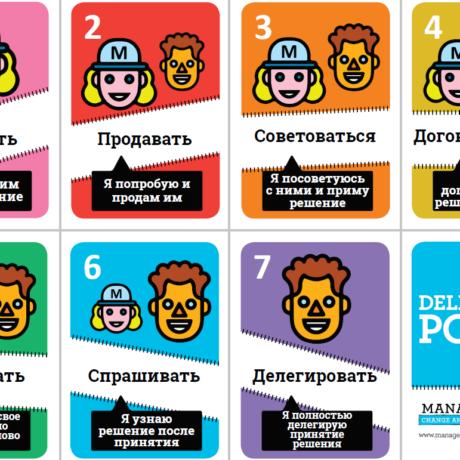 Менеджмент 3.0: Выбор способа делегирования (Delegation Poker)